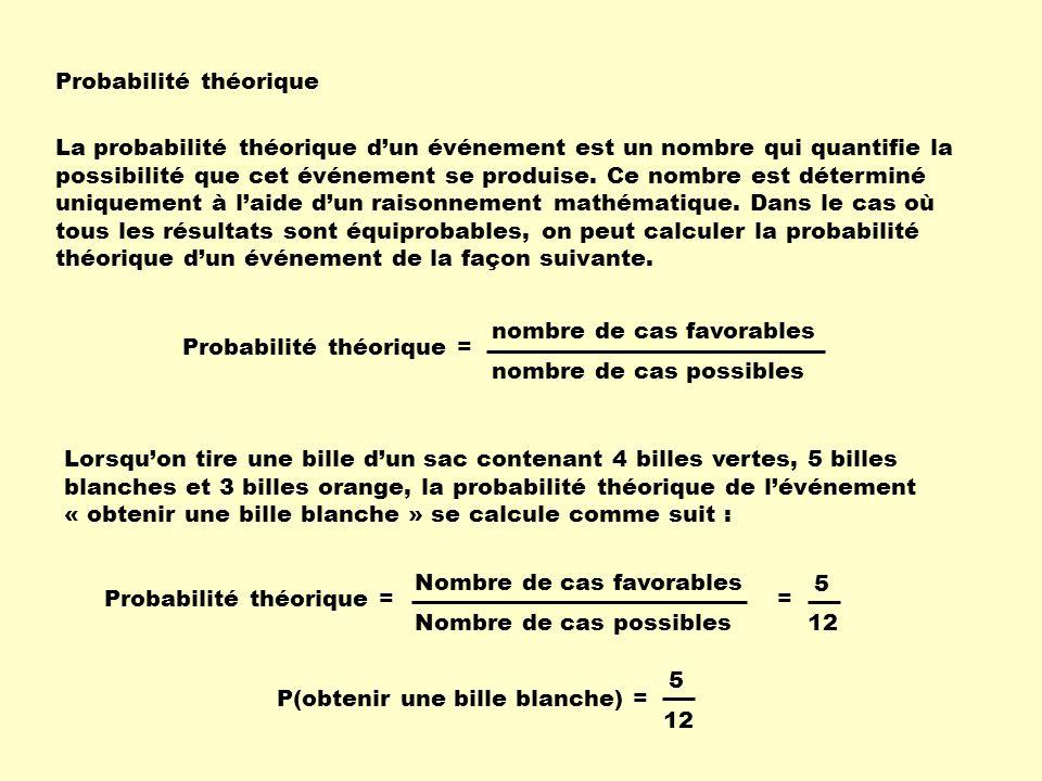nombre de fois que le résultat attendu sest réalisé Probabilité fréquentielle La probabilité fréquentielle dun événement est obtenue à la suite dune expérimentation.