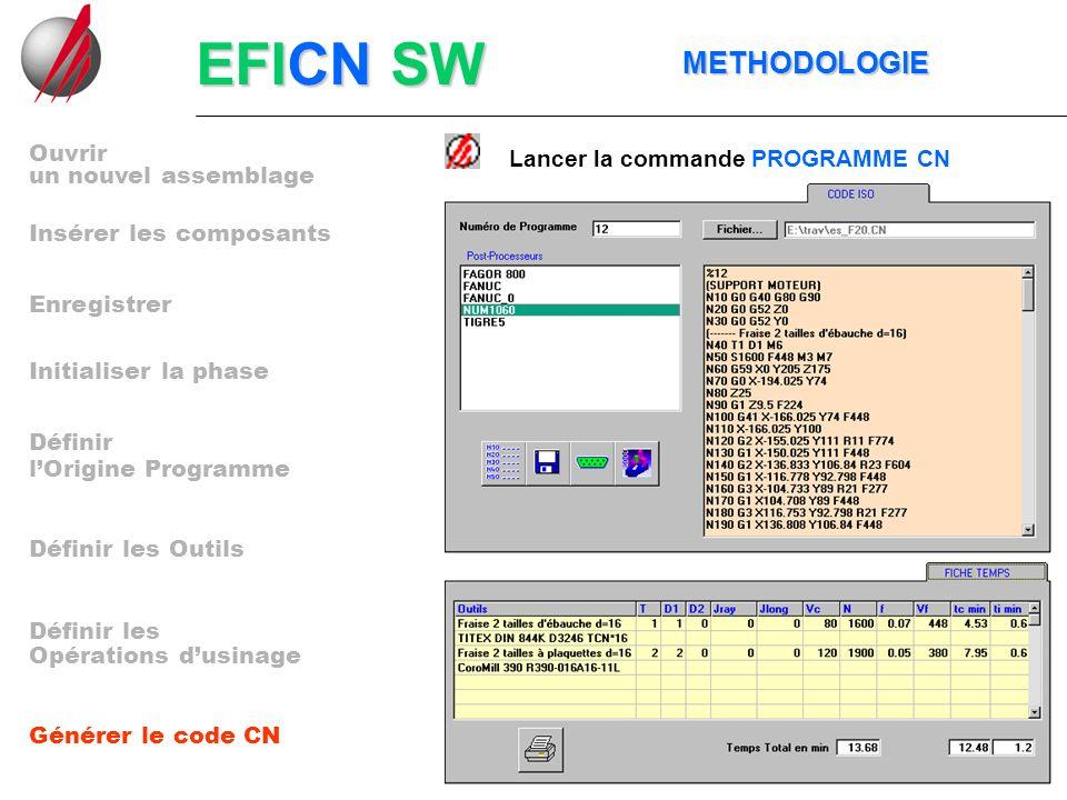 EFICN SW METHODOLOGIE METHODOLOGIE Lancer la commande PROGRAMME CN un nouvel assemblage Insérer les composants Enregistrer Initialiser la phase lOrigi