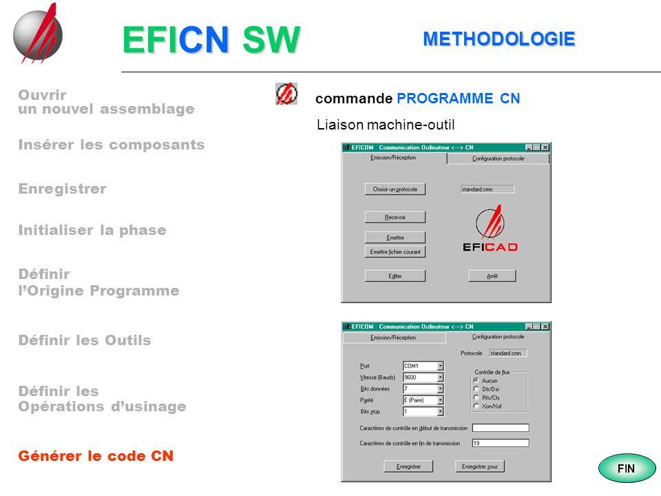 EFICN SW METHODOLOGIE METHODOLOGIE commande PROGRAMME CN Liaison machine-outil FIN un nouvel assemblage Insérer les composants Enregistrer Initialiser