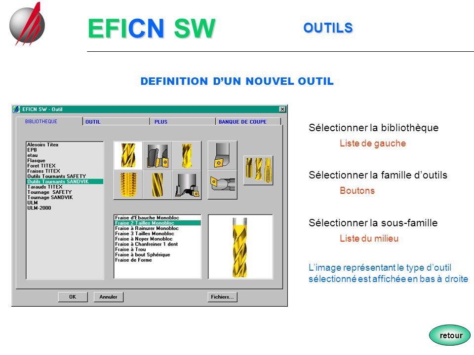 EFICN SW OUTILS OUTILS Sélectionner la bibliothèque Sélectionner la famille doutils Liste de gauche Boutons Sélectionner la sous-famille Liste du mili