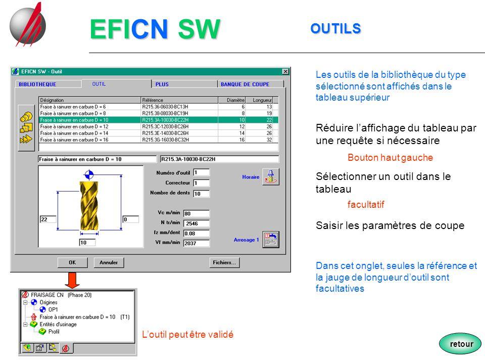EFICN SW OUTILS OUTILS Réduire laffichage du tableau par une requête si nécessaire Sélectionner un outil dans le tableau Bouton haut gauche facultatif