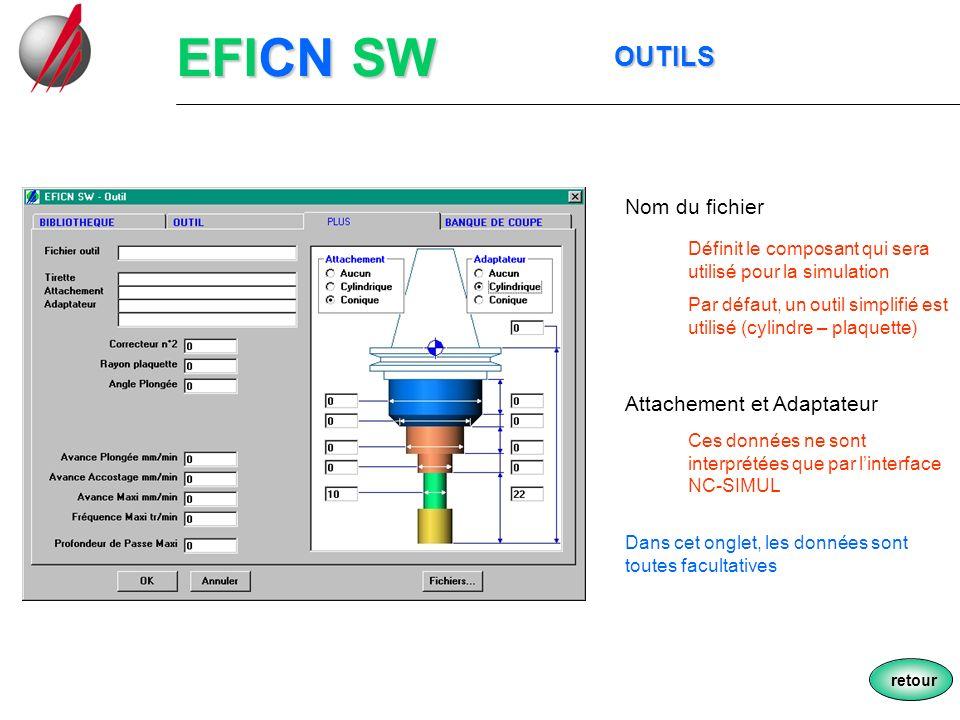 EFICN SW OUTILS OUTILS Nom du fichier Attachement et Adaptateur Définit le composant qui sera utilisé pour la simulation Par défaut, un outil simplifi