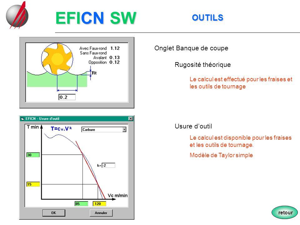 EFICN SW OUTILS OUTILS Rugosité théorique Usure doutil Le calcul est effectué pour les fraises et les outils de tournage Le calcul est disponible pour