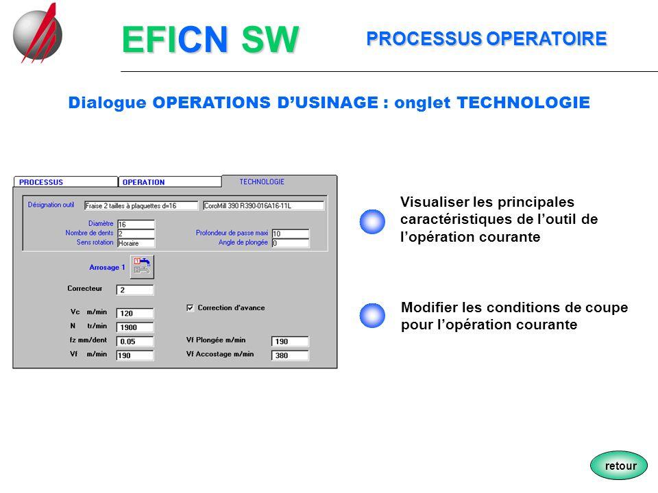 EFICN SW PROCESSUS OPERATOIRE PROCESSUS OPERATOIRE retour Dialogue OPERATIONS DUSINAGE : onglet TECHNOLOGIE Visualiser les principales caractéristique