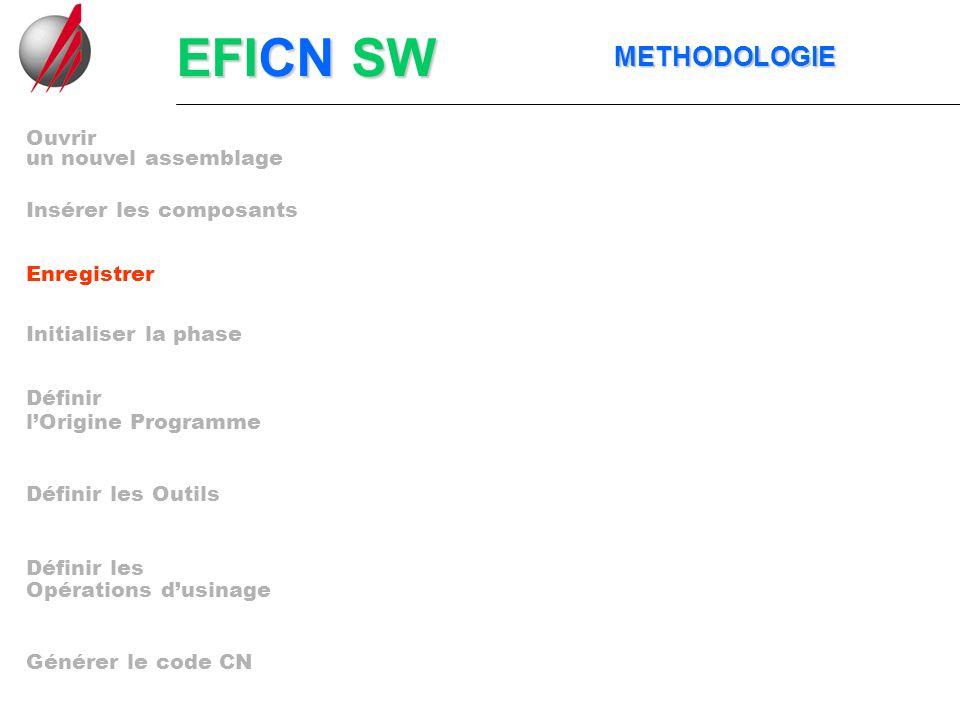 EFICN SW METHODOLOGIE METHODOLOGIE un nouvel assemblage Insérer les composants Enregistrer Initialiser la phase lOrigine Programme Définir les Outils