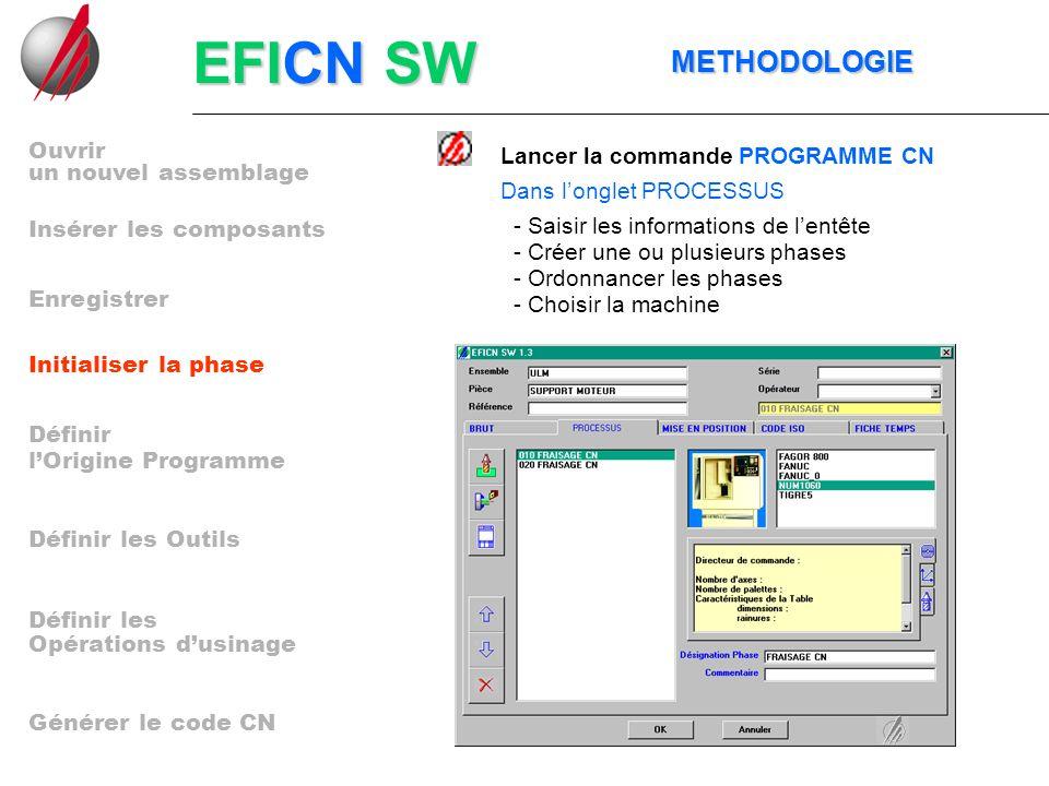 EFICN SW METHODOLOGIE METHODOLOGIE commande PROGRAMME CN Pour chaque composant : - choisir le type de composant - définir la mobilité du composant Dans longlet MISE EN POSITION composant caché pièce à usiner porte-pièce brut Les boutons dépendent du dossier machine un nouvel assemblage Insérer les composants Enregistrer Initialiser la phase lOrigine Programme Définir les Outils Opérations dusinage Générer le code CN Définir Définir les Ouvrir
