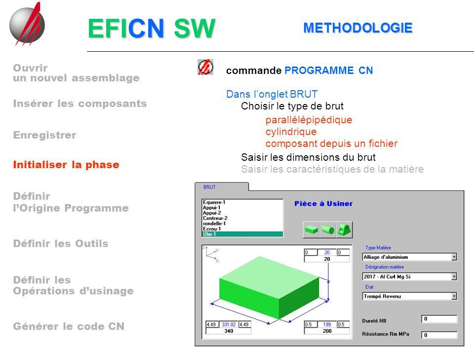 EFICN SW METHODOLOGIE METHODOLOGIE commande PROGRAMME CN Choisir le type de brut Saisir les dimensions du brut Dans longlet BRUT parallélépipédique cy