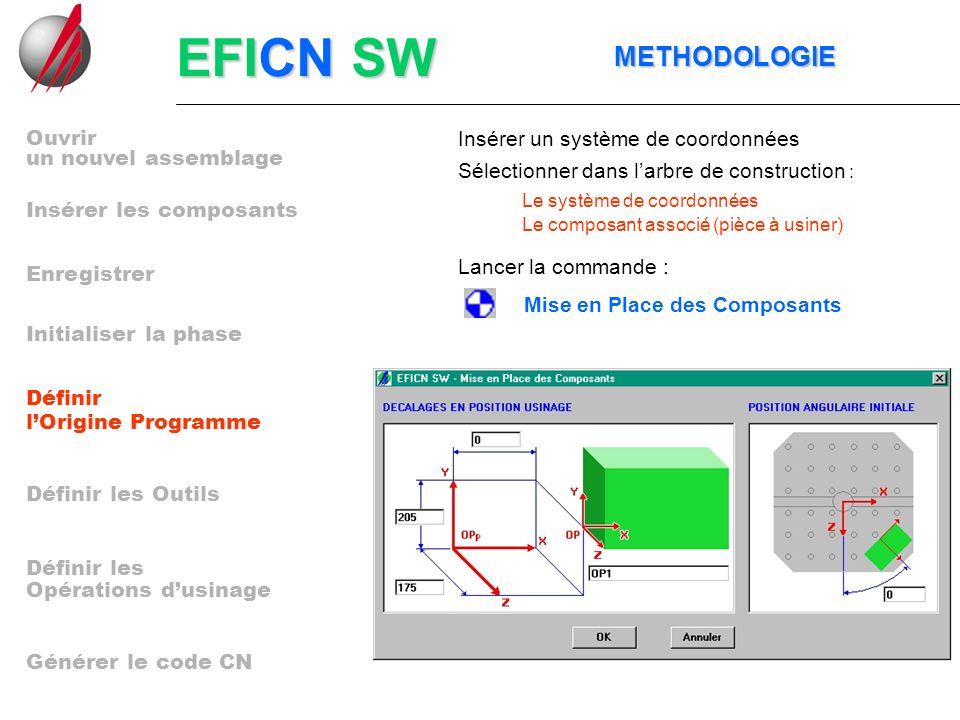 EFICN SW METHODOLOGIE METHODOLOGIE Lancer la commande : Mise en Place des Composants Insérer un système de coordonnées Sélectionner dans larbre de con