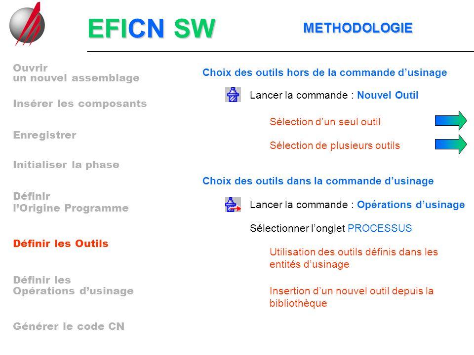 EFICN SW METHODOLOGIE METHODOLOGIE Lancer la commande : Nouvel Outil Choix des outils hors de la commande dusinage Sélection dun seul outil Sélection