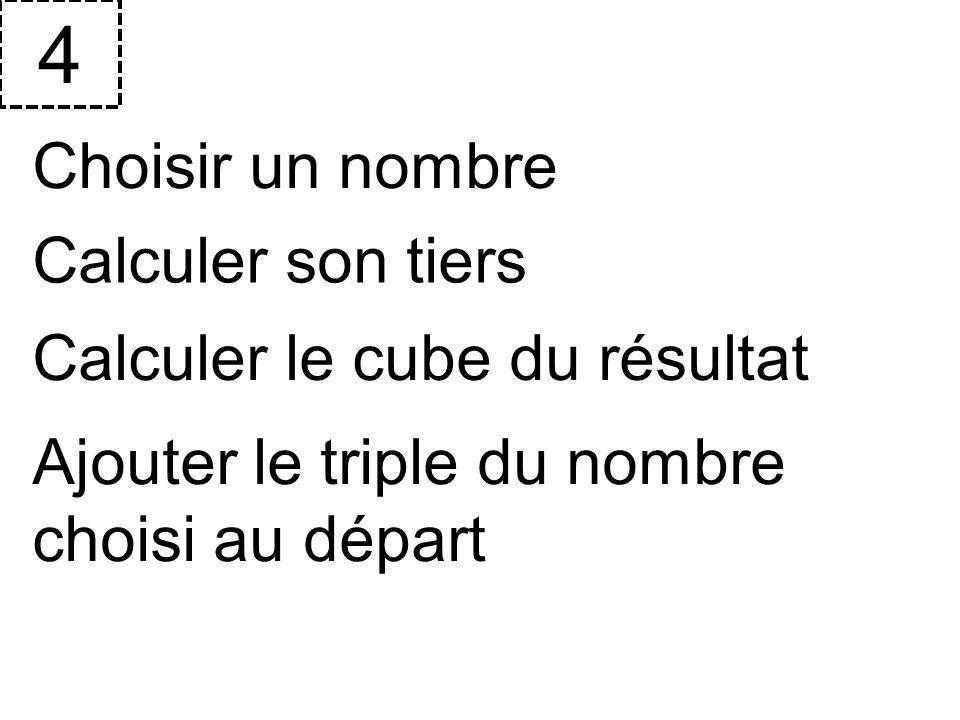 Choisir un nombre 4 Calculer son tiers Calculer le cube du résultat Ajouter le triple du nombre choisi au départ