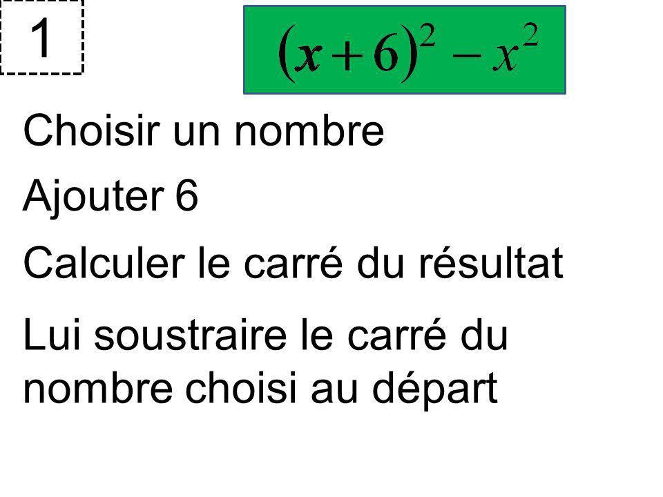 Choisir un nombre 1 Ajouter 6 Calculer le carré du résultat Lui soustraire le carré du nombre choisi au départ