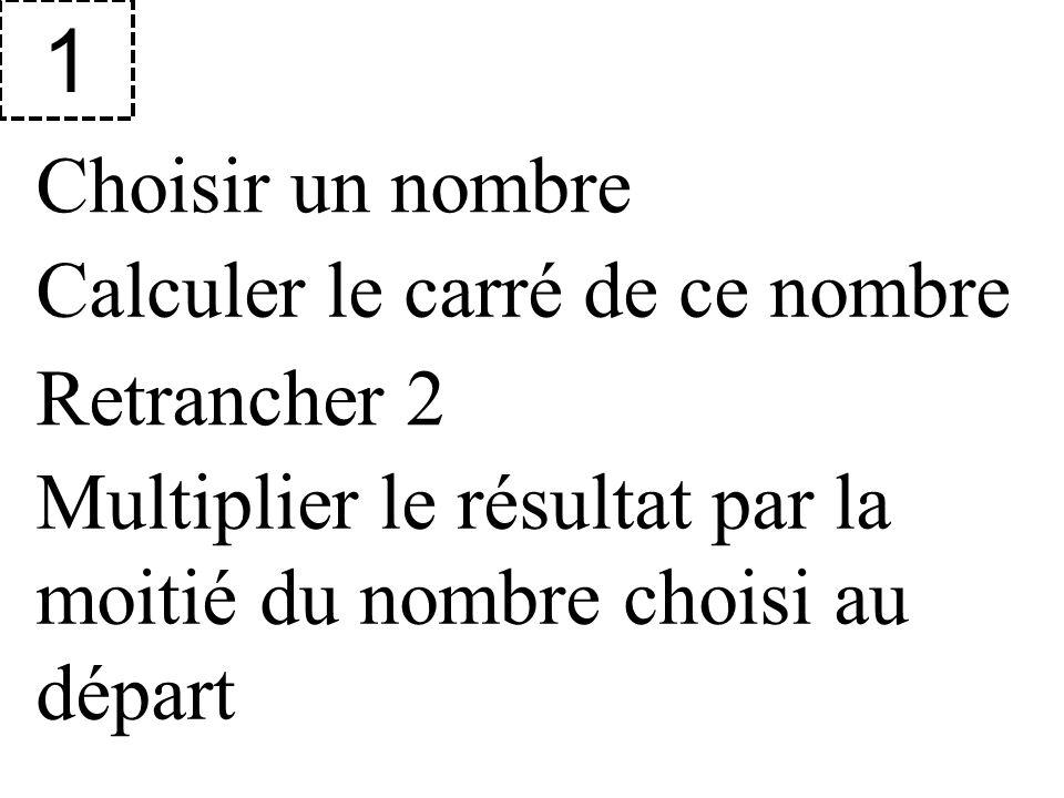 Choisir un nombre 5 Ajouter 9 Retrancher la somme obtenue à 10 Multiplier le résultat par 7