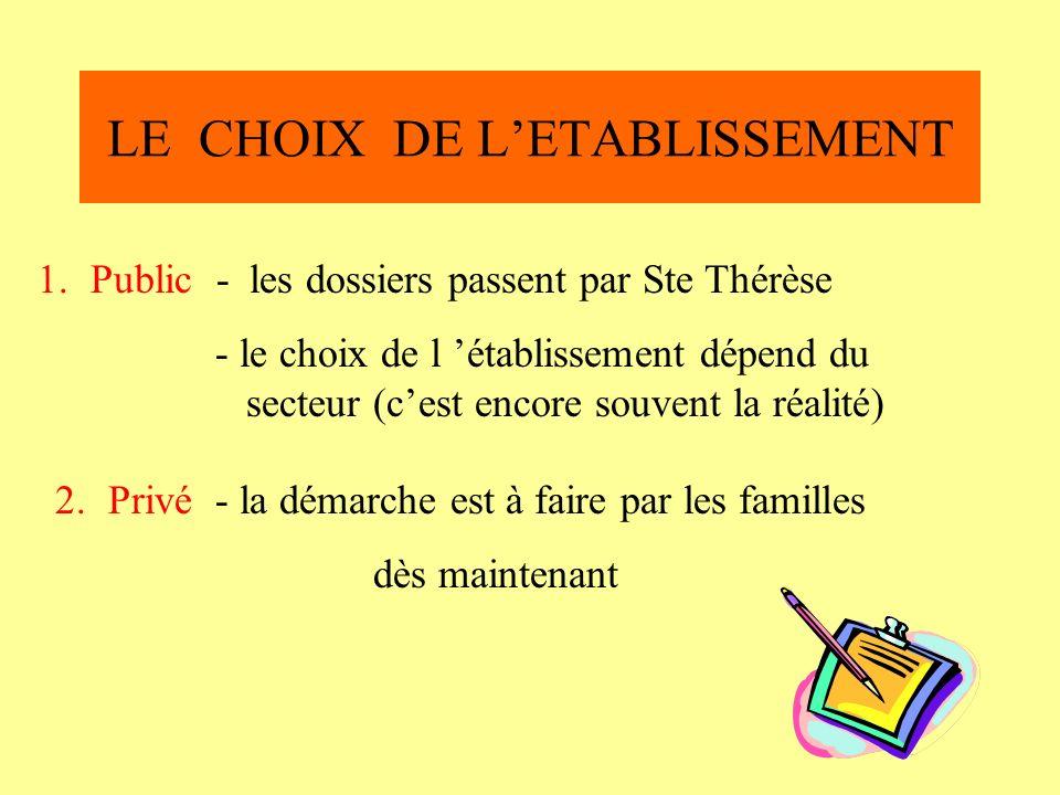 LE CHOIX DE LETABLISSEMENT 1.Public - les dossiers passent par Ste Thérèse - le choix de l établissement dépend du secteur (cest encore souvent la réalité) 2.Privé - la démarche est à faire par les familles dès maintenant