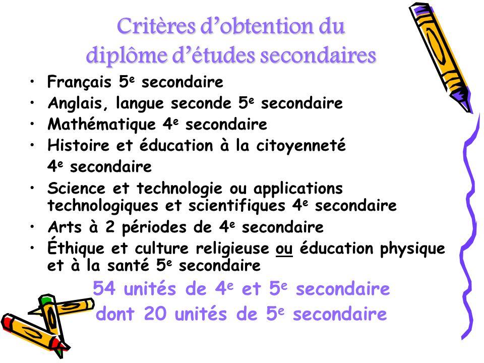 Critères dobtention du diplôme détudes secondaires Français 5 e secondaire Anglais, langue seconde 5 e secondaire Mathématique 4 e secondaire Histoire