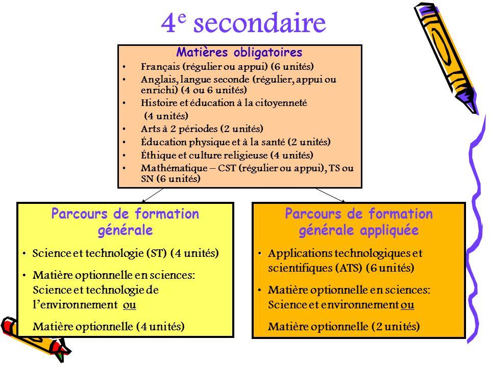4 e secondaire Matières obligatoires Français (régulier ou appui) (6 unités) Anglais, langue seconde (régulier, appui ou enrichi) (4 ou 6 unités) Hist