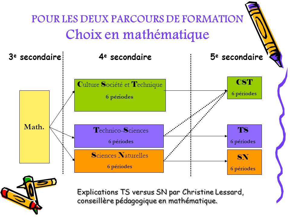 POUR LES DEUX PARCOURS DE FORMATION Choix en mathématique 3 e secondaire 4 e secondaire 5 e secondaire Math. C ulture S ociété et T echnique 6 période