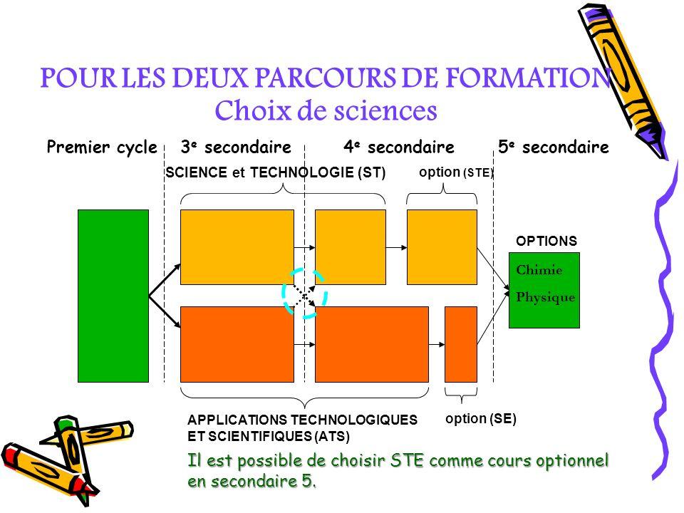 POUR LES DEUX PARCOURS DE FORMATION Choix de sciences SCIENCE et TECHNOLOGIE (ST) option (STE) OPTIONS APPLICATIONS TECHNOLOGIQUES ET SCIENTIFIQUES (A