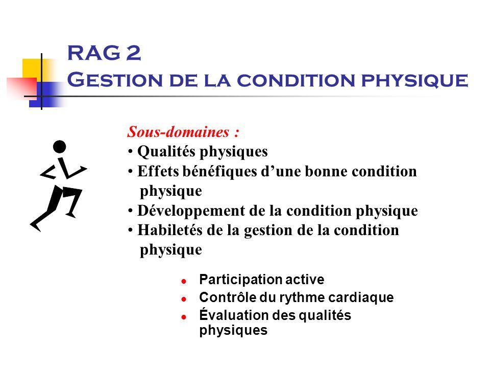 RAG 2 Gestion de la condition physique Sous-domaines : Qualités physiques Effets bénéfiques dune bonne condition physique Développement de la condition physique Habiletés de la gestion de la condition physique Participation active Contrôle du rythme cardiaque Évaluation des qualités physiques