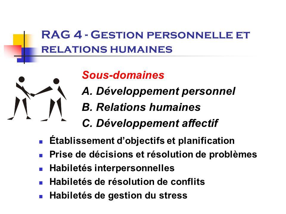 RAG 4 - Gestion personnelle et relations humaines Sous-domaines A.