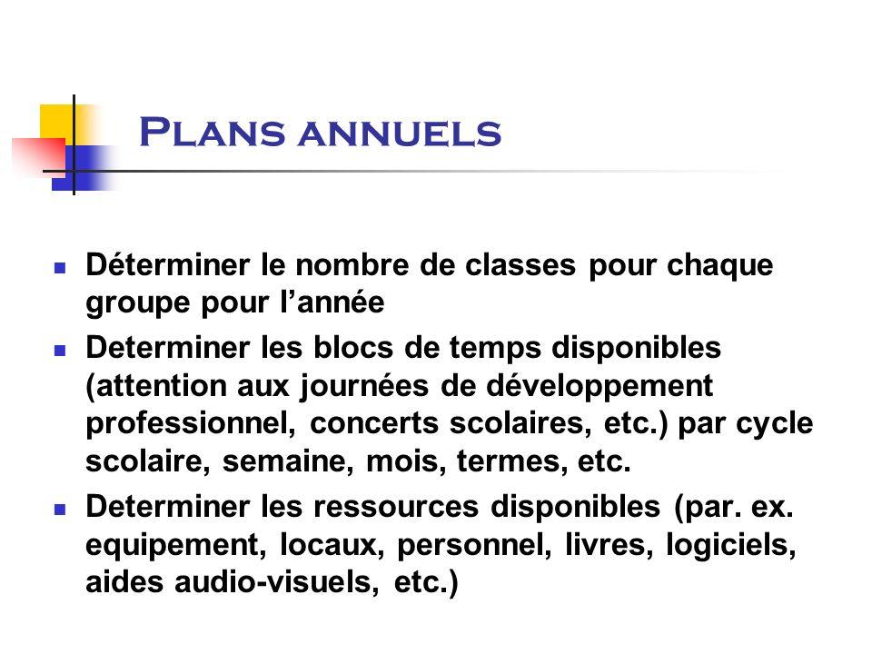 Plans annuels Déterminer le nombre de classes pour chaque groupe pour lannée Determiner les blocs de temps disponibles (attention aux journées de développement professionnel, concerts scolaires, etc.) par cycle scolaire, semaine, mois, termes, etc.