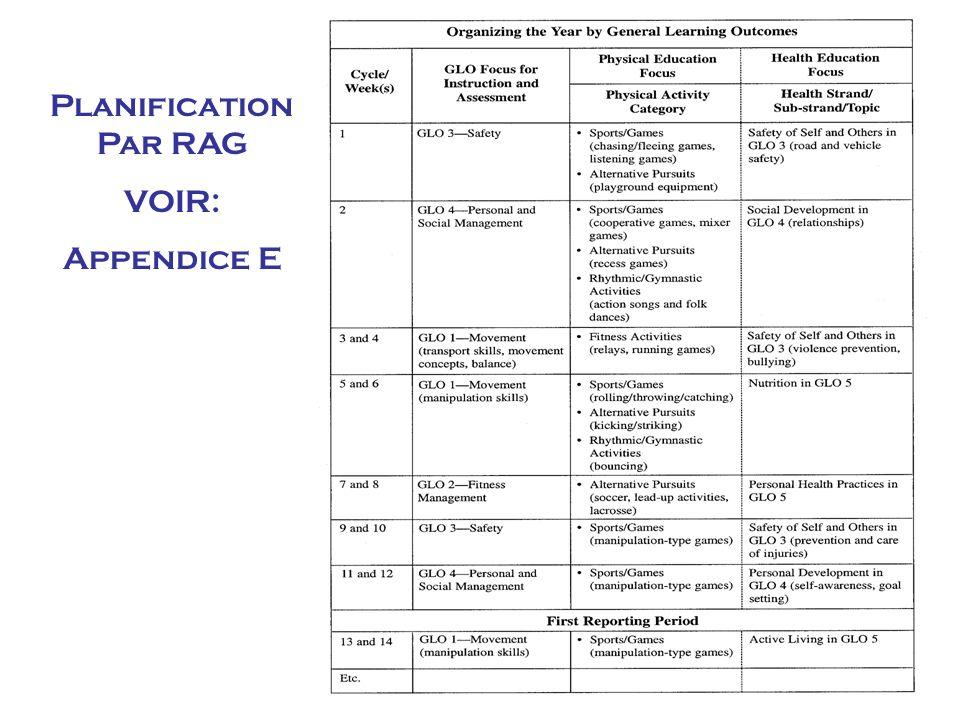 Planification Par RAG VOIR: Appendice E