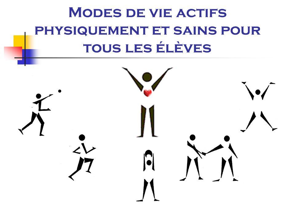 Modes de vie actifs physiquement et sains pour tous les élèves