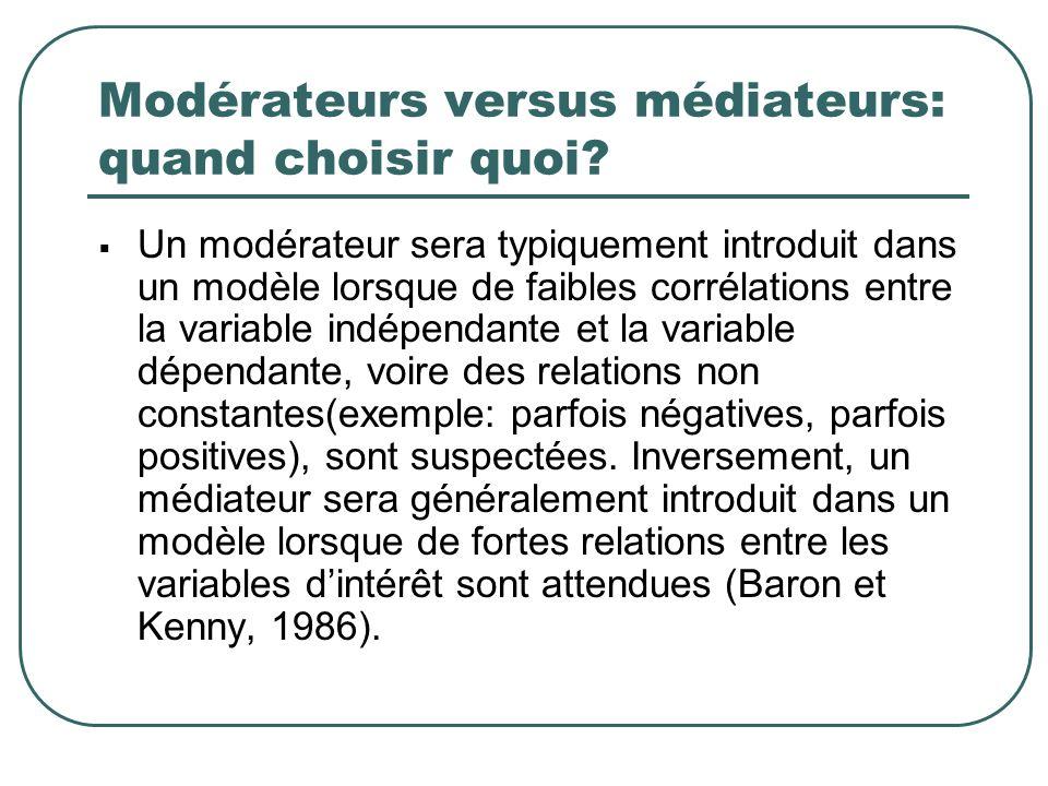 Modérateurs versus médiateurs: quand choisir quoi? Un modérateur sera typiquement introduit dans un modèle lorsque de faibles corrélations entre la va
