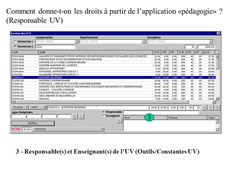 Comment donne-t-on les droits à partir de lapplication «pédagogie» ? (Responsable UV) 3 3 - Responsable(s) et Enseignant(s) de lUV (Outils/Constantes
