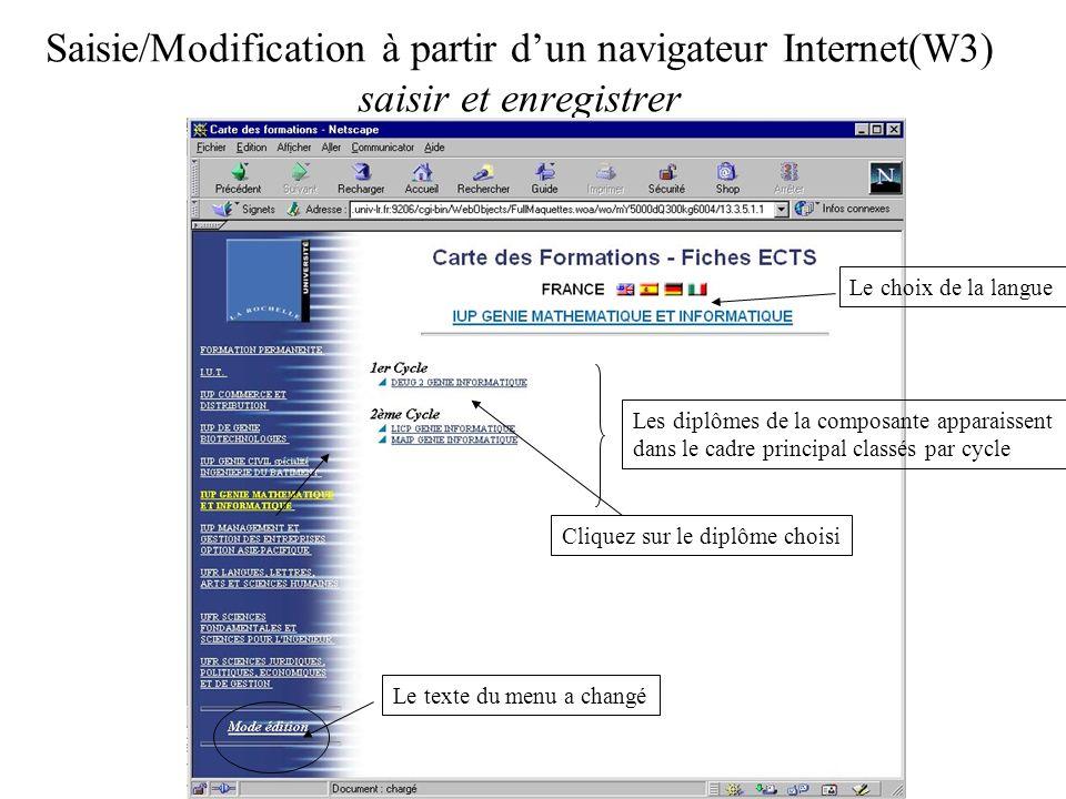 Saisie/Modification à partir dun navigateur Internet(W3) saisir et enregistrer Les diplômes de la composante apparaissent dans le cadre principal classés par cycle Cliquez sur le diplôme choisi Le texte du menu a changé Le choix de la langue