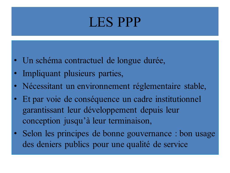 LES PPP Un schéma contractuel de longue durée, Impliquant plusieurs parties, Nécessitant un environnement réglementaire stable, Et par voie de conséquence un cadre institutionnel garantissant leur développement depuis leur conception jusquà leur terminaison, Selon les principes de bonne gouvernance : bon usage des deniers publics pour une qualité de service