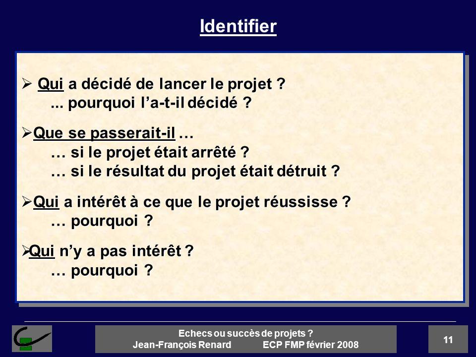 11 Echecs ou succès de projets ? Jean-François Renard ECP FMP février 2008 Qui a décidé de lancer le projet ?... pourquoi la-t-il décidé ? Que se pass