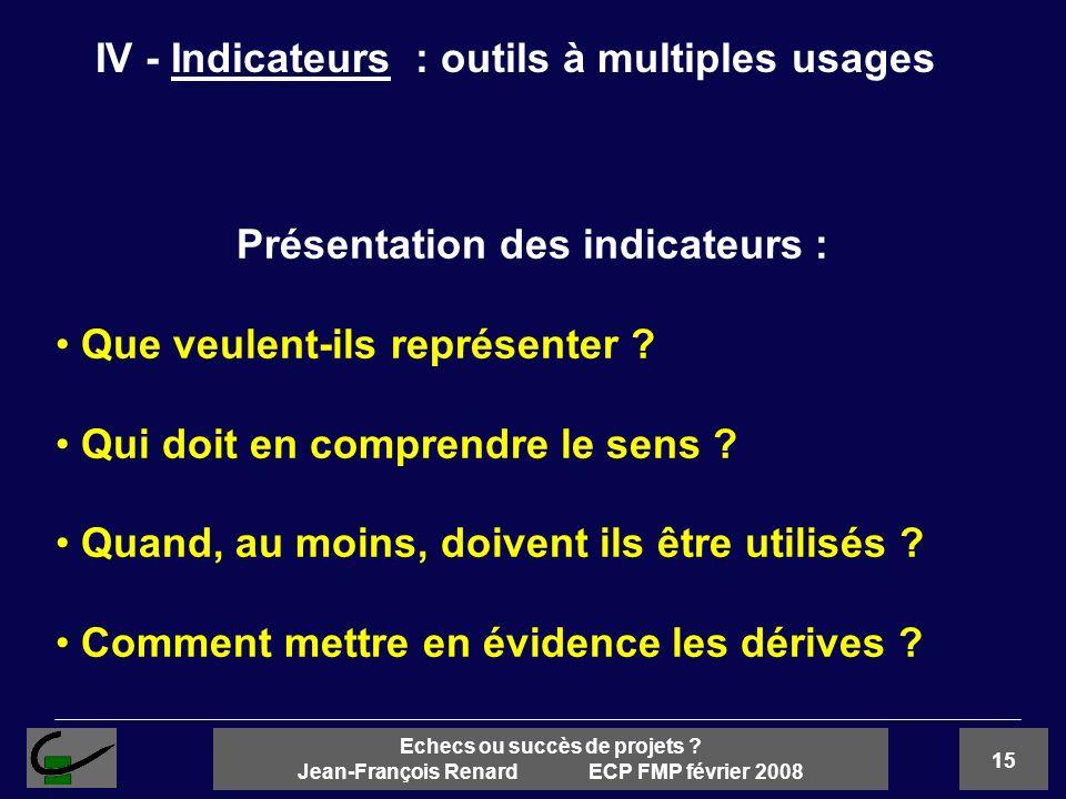 15 Echecs ou succès de projets ? Jean-François Renard ECP FMP février 2008 Présentation des indicateurs : Que veulent-ils représenter ? Qui doit en co