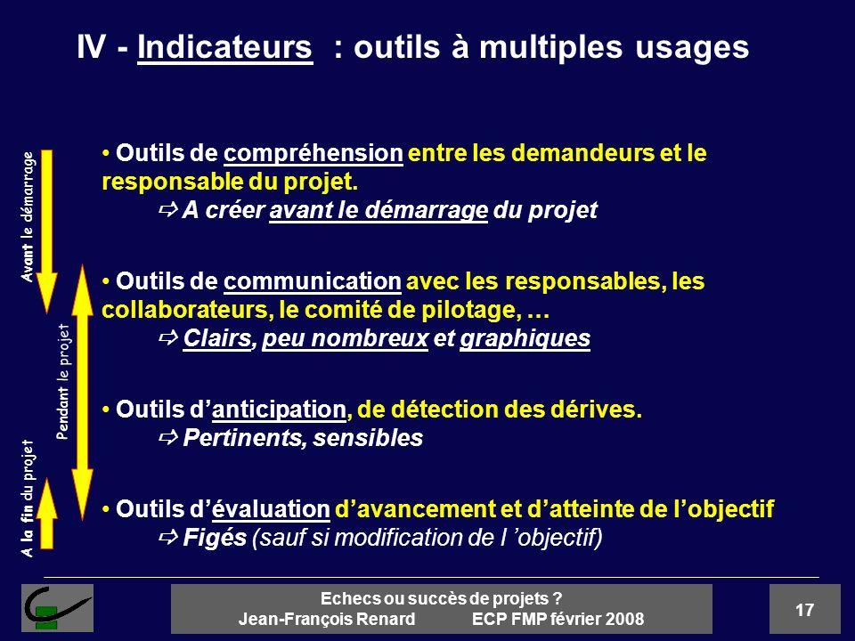 17 Echecs ou succès de projets ? Jean-François Renard ECP FMP février 2008 Outils de compréhension entre les demandeurs et le responsable du projet. A