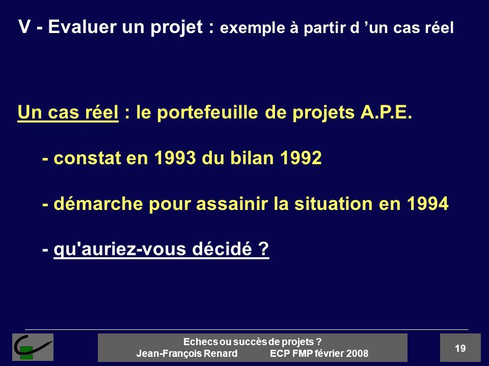 19 Echecs ou succès de projets ? Jean-François Renard ECP FMP février 2008 Un cas réel : le portefeuille de projets A.P.E. - constat en 1993 du bilan
