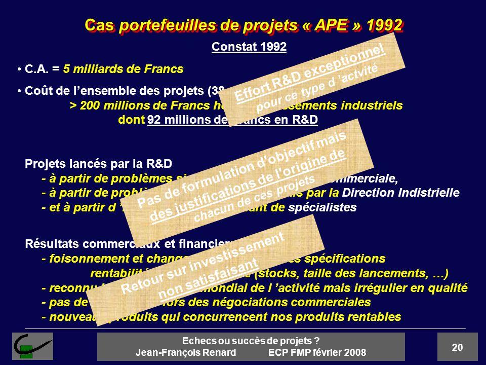 20 Echecs ou succès de projets ? Jean-François Renard ECP FMP février 2008 Cas portefeuilles de projets « APE » 1992 Constat 1992 C.A. = 5 milliards d