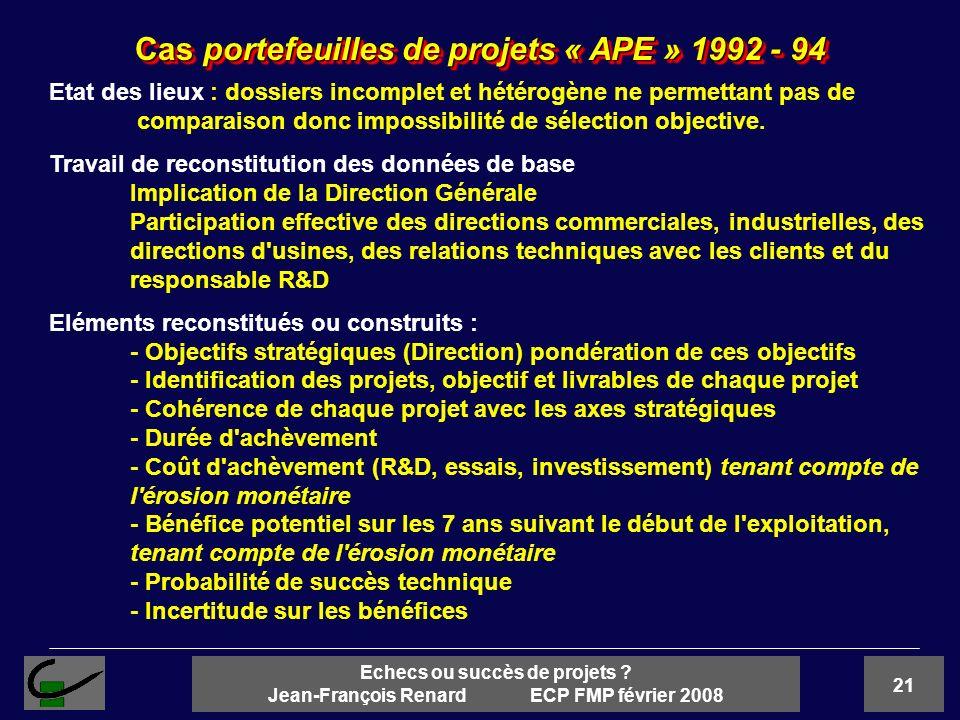 21 Echecs ou succès de projets ? Jean-François Renard ECP FMP février 2008 Cas portefeuilles de projets « APE » 1992 - 94 Etat des lieux : dossiers in