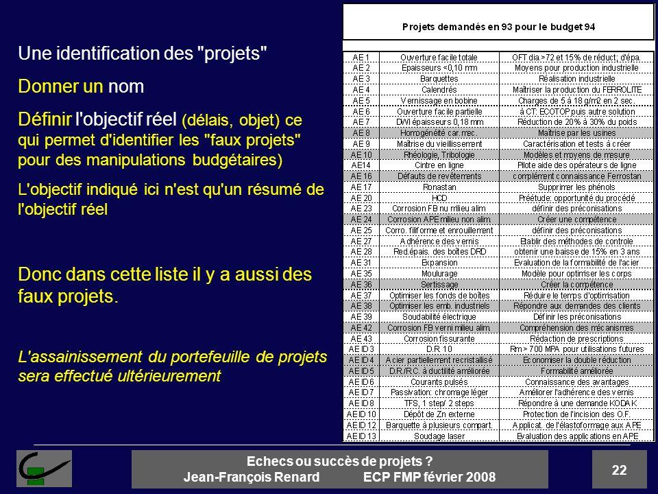22 Echecs ou succès de projets ? Jean-François Renard ECP FMP février 2008 Une identification des