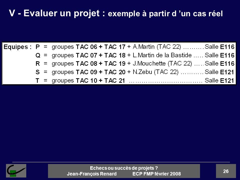 26 Echecs ou succès de projets ? Jean-François Renard ECP FMP février 2008 Dispositions pour réduire le risque de renouvellement d'une telle situation
