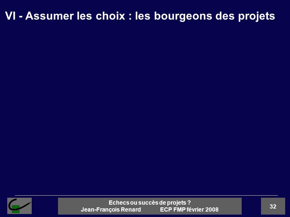 32 Echecs ou succès de projets ? Jean-François Renard ECP FMP février 2008 Dispositions pour réduire le risque de renouvellement d'une telle situation