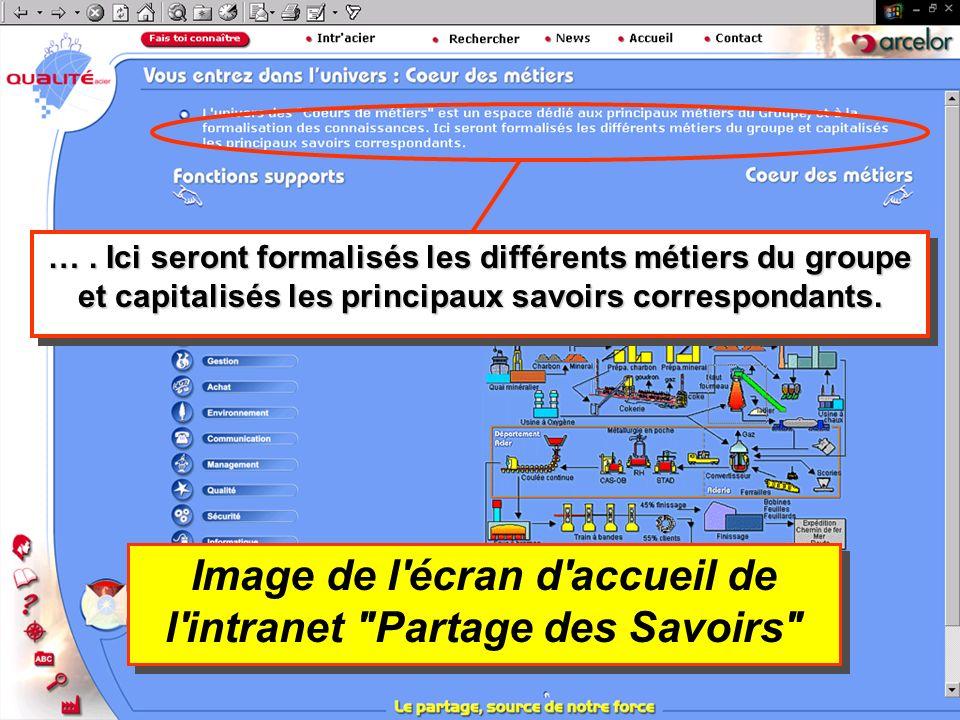 39 Echecs ou succès de projets ? Jean-François Renard ECP FMP février 2008 Image de l'écran d'accueil de l'intranet
