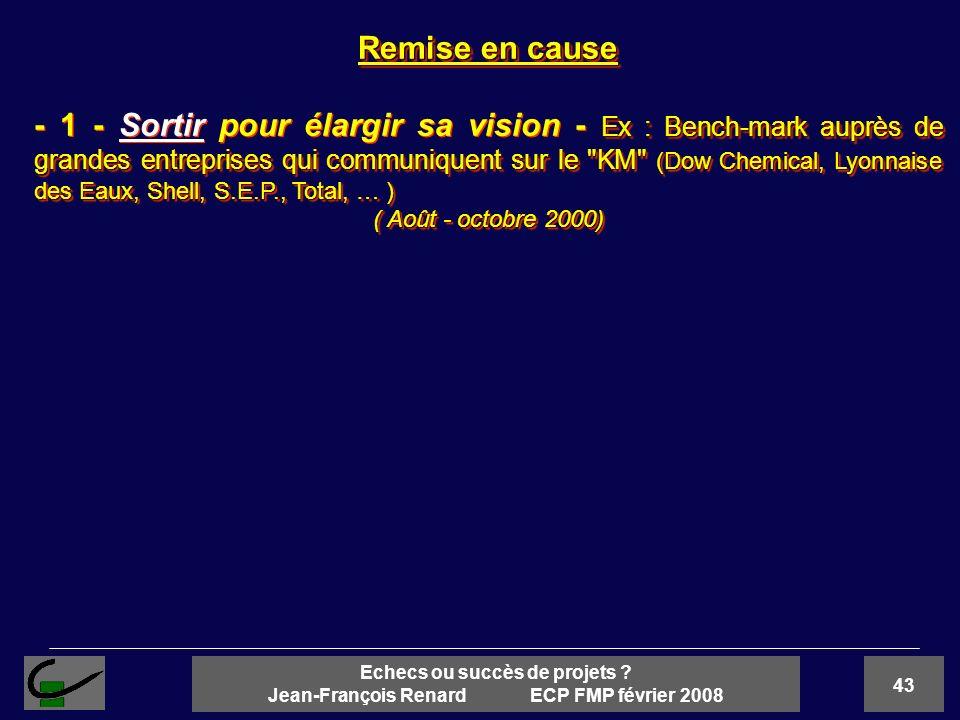 43 Echecs ou succès de projets ? Jean-François Renard ECP FMP février 2008 Remise en cause Ex : Bench-mark auprès de grandes entreprises qui communiqu