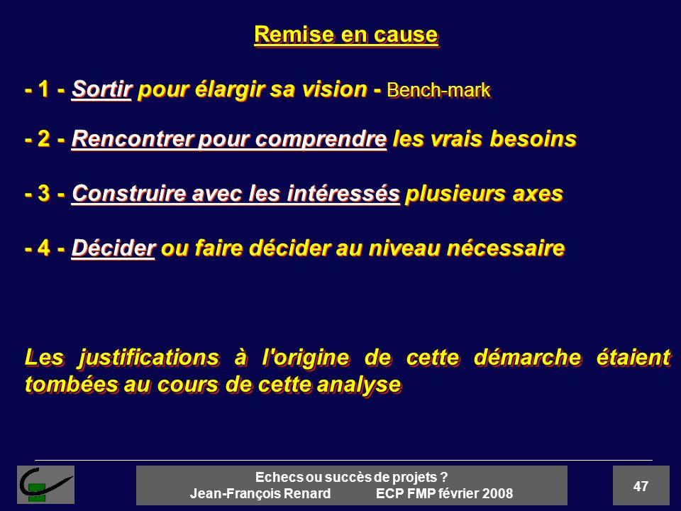 47 Echecs ou succès de projets ? Jean-François Renard ECP FMP février 2008 Remise en cause Bench-mark - 1 - Sortir pour élargir sa vision - Bench-mark