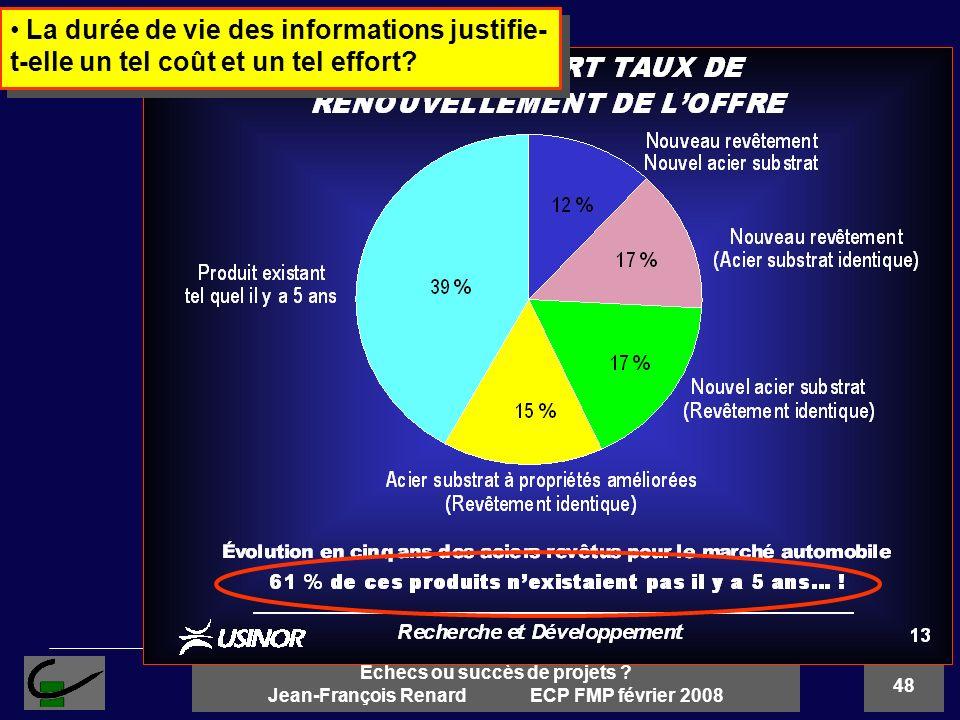 48 Echecs ou succès de projets ? Jean-François Renard ECP FMP février 2008 La durée de vie des informations justifie- t-elle un tel coût et un tel eff