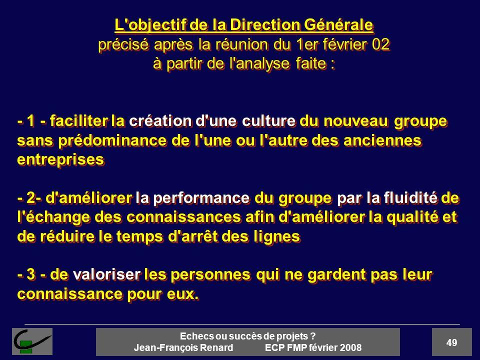 49 Echecs ou succès de projets ? Jean-François Renard ECP FMP février 2008 L'objectif de la Direction Générale précisé après la réunion du 1er février