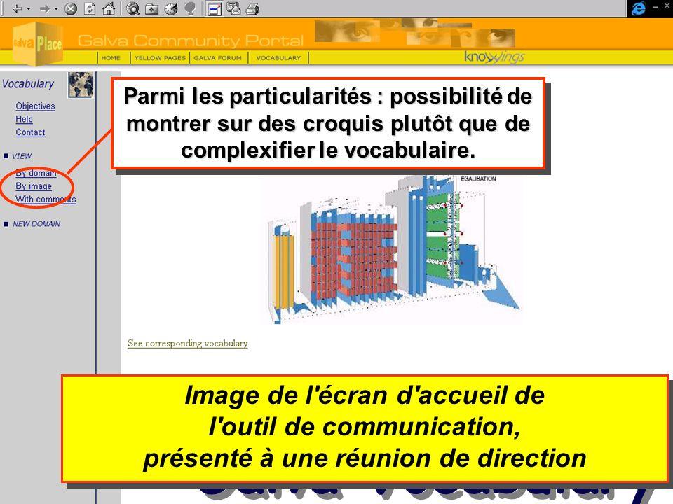 Galva Vocabulary Image de l'écran d'accueil de l'outil de communication, présenté à une réunion de direction Image de l'écran d'accueil de l'outil de