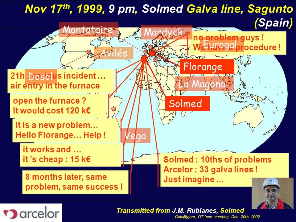 51 Echecs ou succès de projets ? Jean-François Renard ECP FMP février 2008 Florange Solmed 21h : serious incident … air entry in the furnace Solmed :