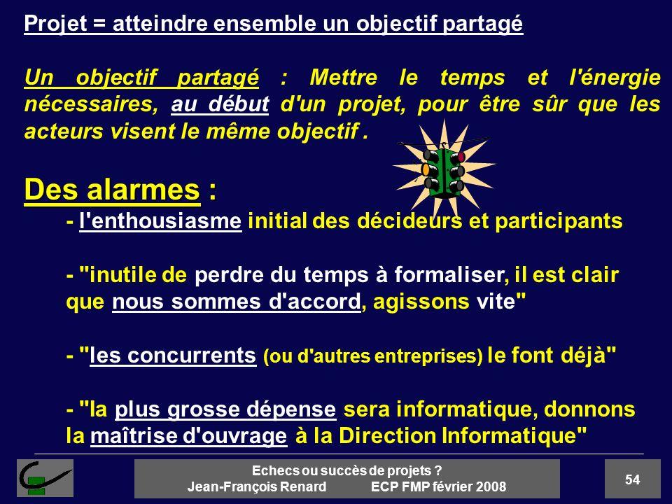 54 Echecs ou succès de projets ? Jean-François Renard ECP FMP février 2008 Projet = atteindre ensemble un objectif partagé Un objectif partagé : Mettr