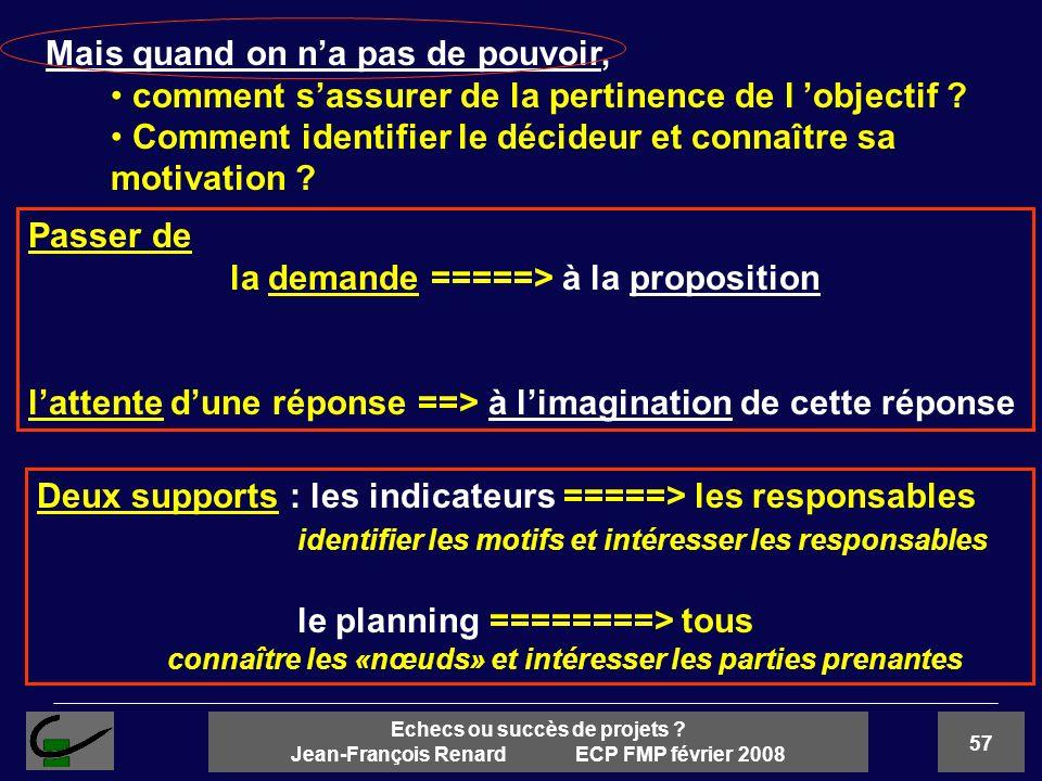 57 Echecs ou succès de projets ? Jean-François Renard ECP FMP février 2008 Mais quand on na pas de pouvoir, comment sassurer de la pertinence de l obj