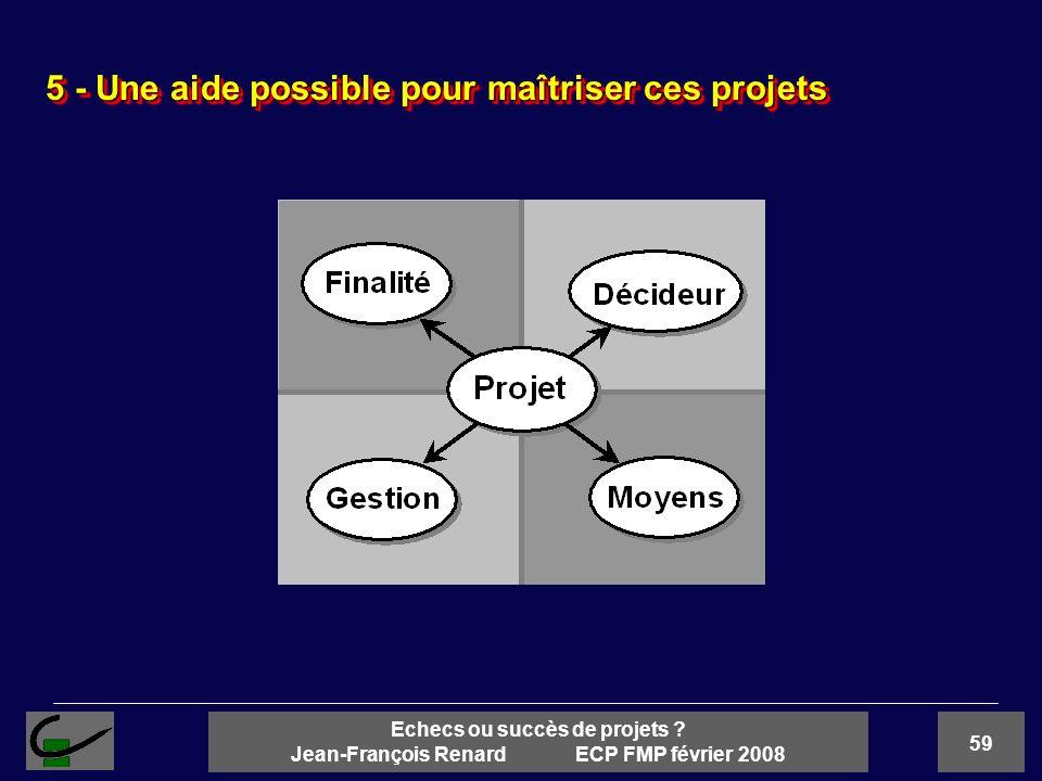 59 Echecs ou succès de projets ? Jean-François Renard ECP FMP février 2008 5 - Une aide possible pour maîtriser ces projets