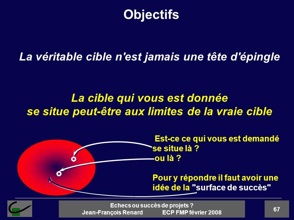 67 Echecs ou succès de projets ? Jean-François Renard ECP FMP février 2008 Objectifs La véritable cible n'est jamais une tête d'épingle La cible qui v